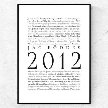 årtalsposter 2012 poster