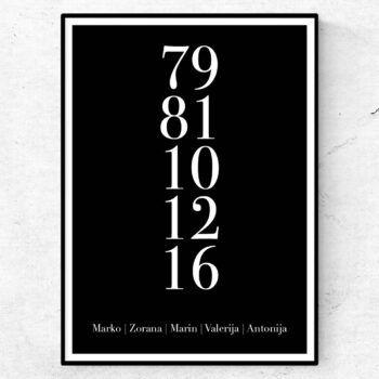 våra siffror svart poster