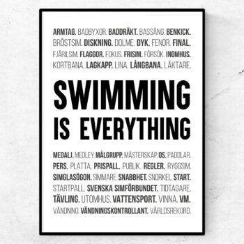 simning poster ord tavla simma