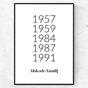 Älskade familj familjeposter med namn