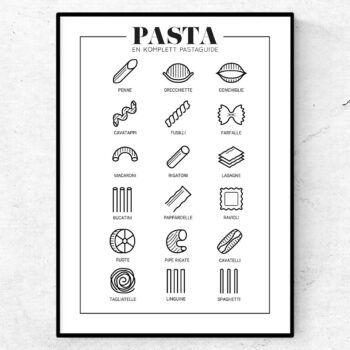 Pastaguide poster med pastasorter