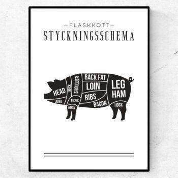 Styckningsschema poster fläsk pork fläskkött
