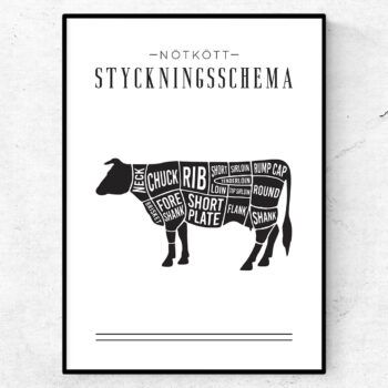 Styckningsschema poster nöt beef nötkött